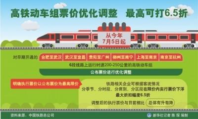 铁路部门将于7月1日起实施第二阶段列车运行图