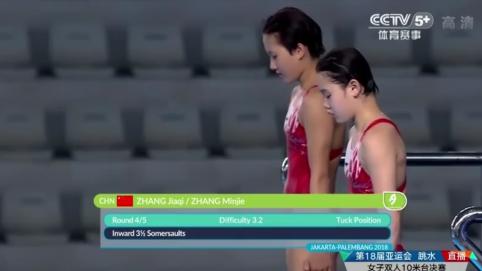 金牌!女子双人十米台:张家齐/掌敏洁夺冠!