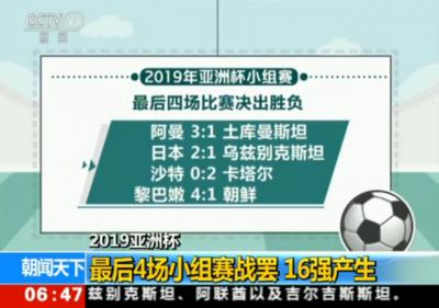 亚洲杯16强名单全部出炉,中国队将对阵泰国队
