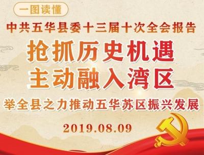 五华县委全会报告都讲了啥,这里有一图读懂!
