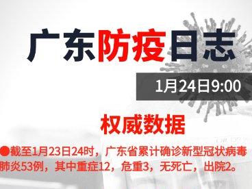 喝酒不能解毒!广东防疫日志权威发布!