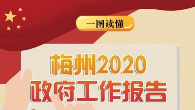 """一图读懂丨2020年梅州市政府工作报告,""""干货""""都在这"""