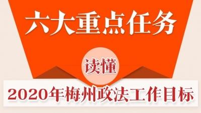 2019年干了啥?2020年怎么干?一图读懂梅州市政法工作!
