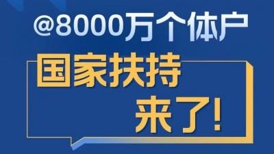 @8000万个体户,国家扶持来了!