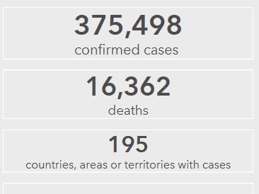 世卫组织:全球新冠肺炎确诊病例累计达到375498例