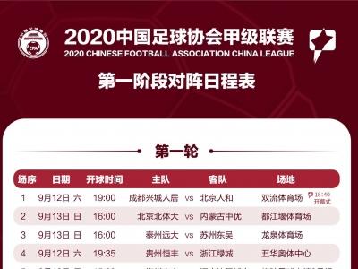 中甲联赛第一阶段赛程出炉!梅州客家首战对阵辽宁沈阳城市