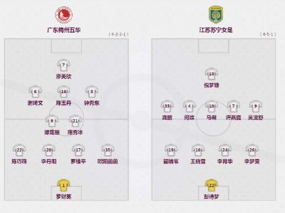 2020女超联赛第一阶段倒数第二轮战罢 梅州五华不敌江苏苏宁