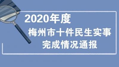 """点赞!2020年我市""""十件民生实事""""交出满意答卷"""